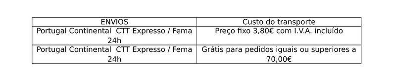 envios para portugal continental